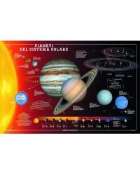 Pianeti del Sistema Solare...